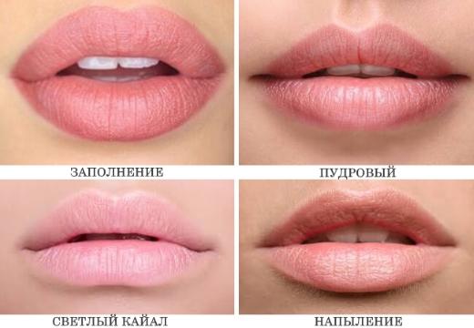 виды перманентного макияжа губ