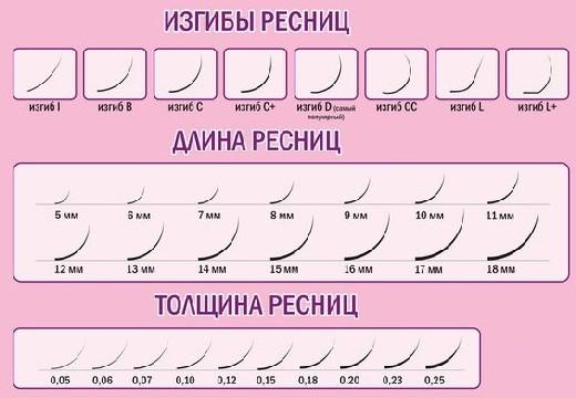 формы ресниц