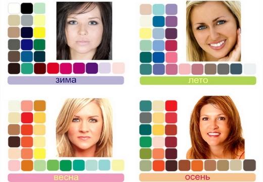 Выбор цветов для бровей