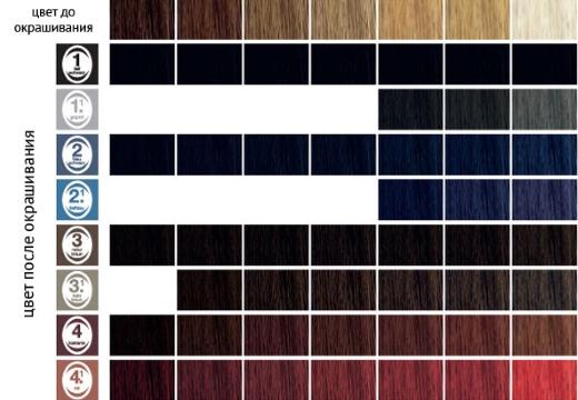 палитра красок для бровей