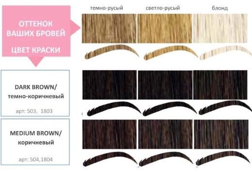 краска для бровей коричневый
