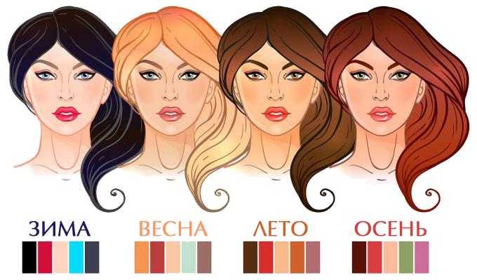 Выбор цвета губ