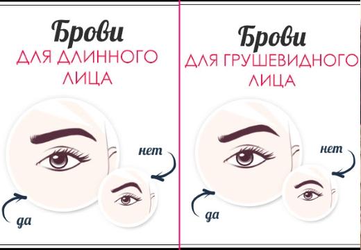 брови для длинного или грушевидного лица
