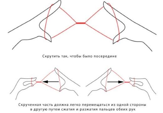 как сделать нитку для тридинга