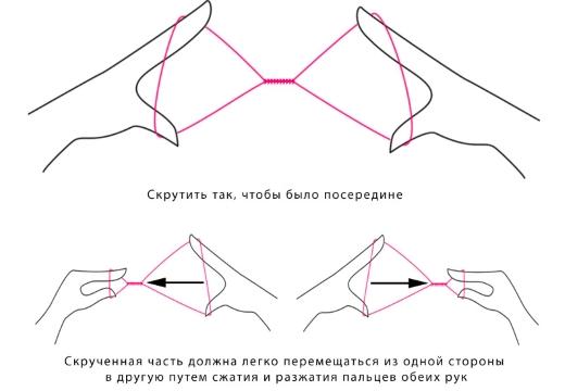 нитка для выщипывания бровей схема